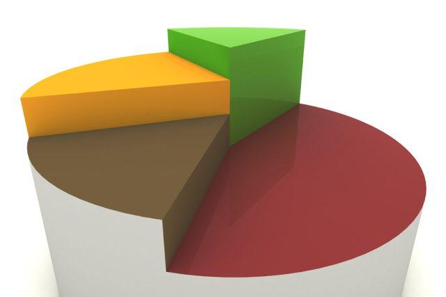 Statistika. Ilustrační foto